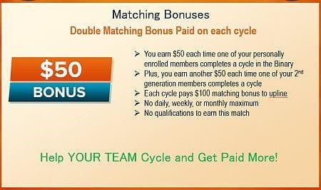 BCN $50 matching Bonus