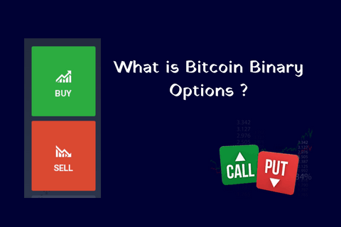 What is option trading bitcoin