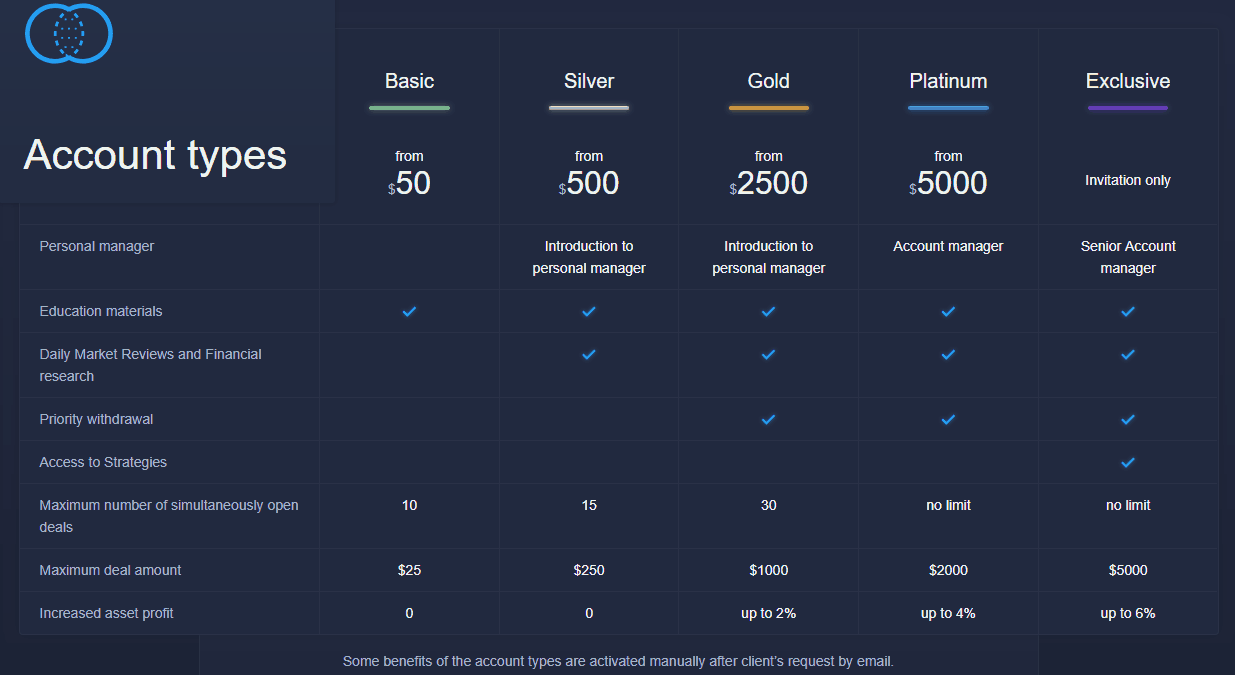 benefits of the live account on expert option