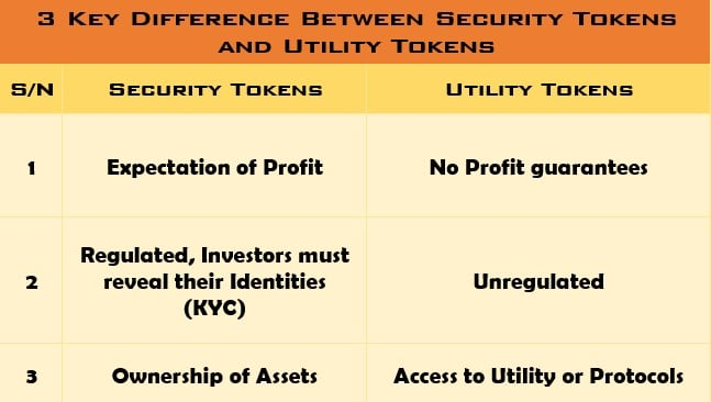 3 differences between Security and Utility tokens
