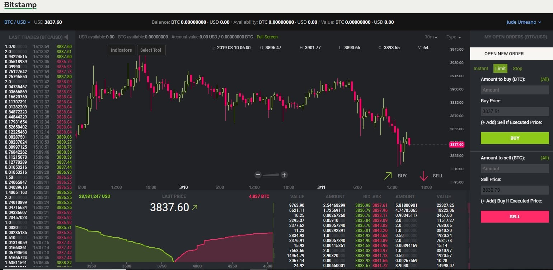 bitstamp trading room