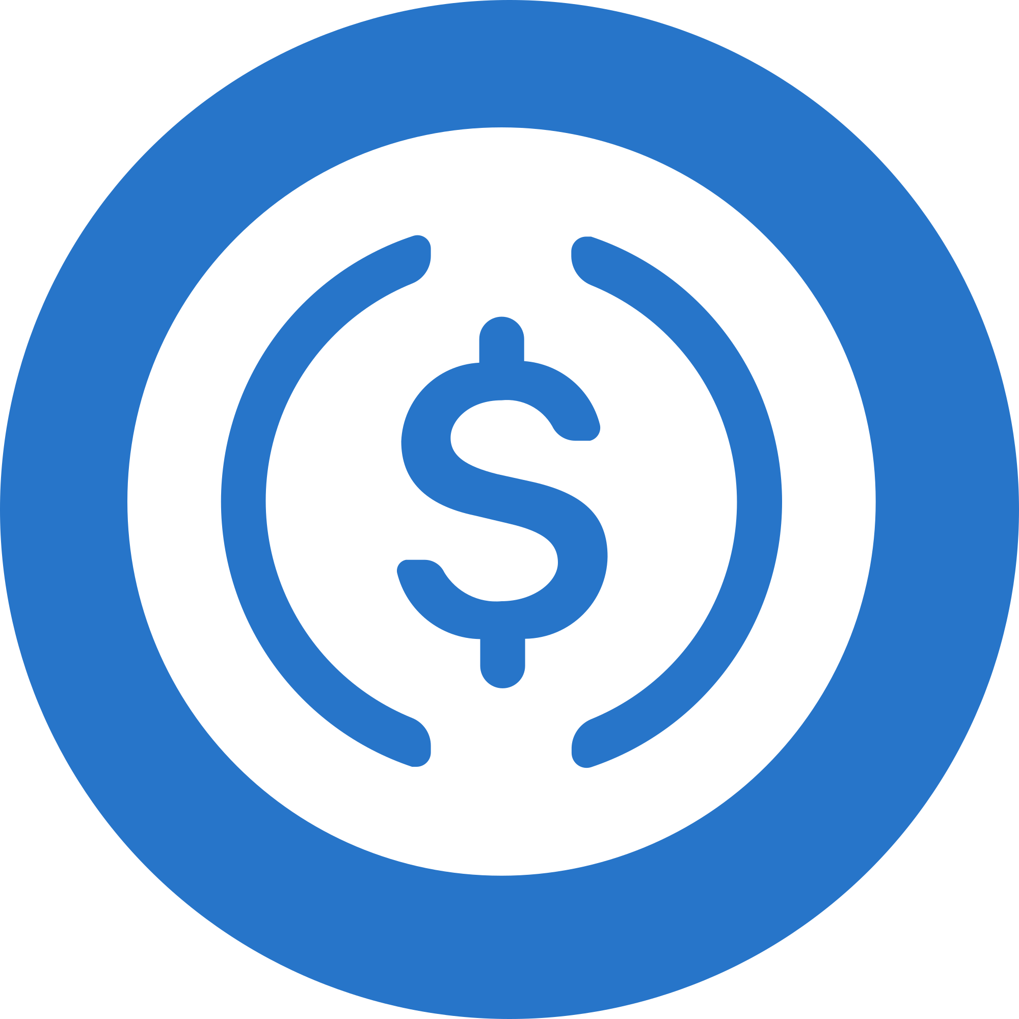 type of stablecoin- Usd coin