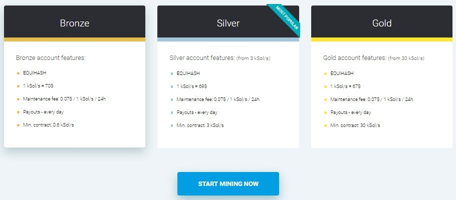 Contracts IQ Mining
