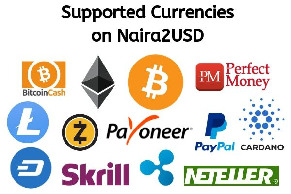 Supported Currencies on Naira2USD
