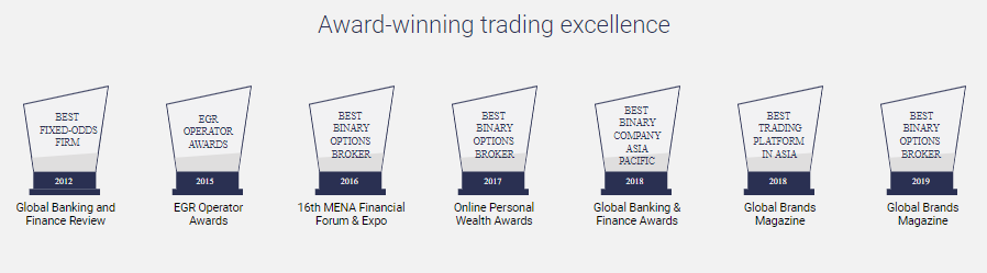 binary.com awards